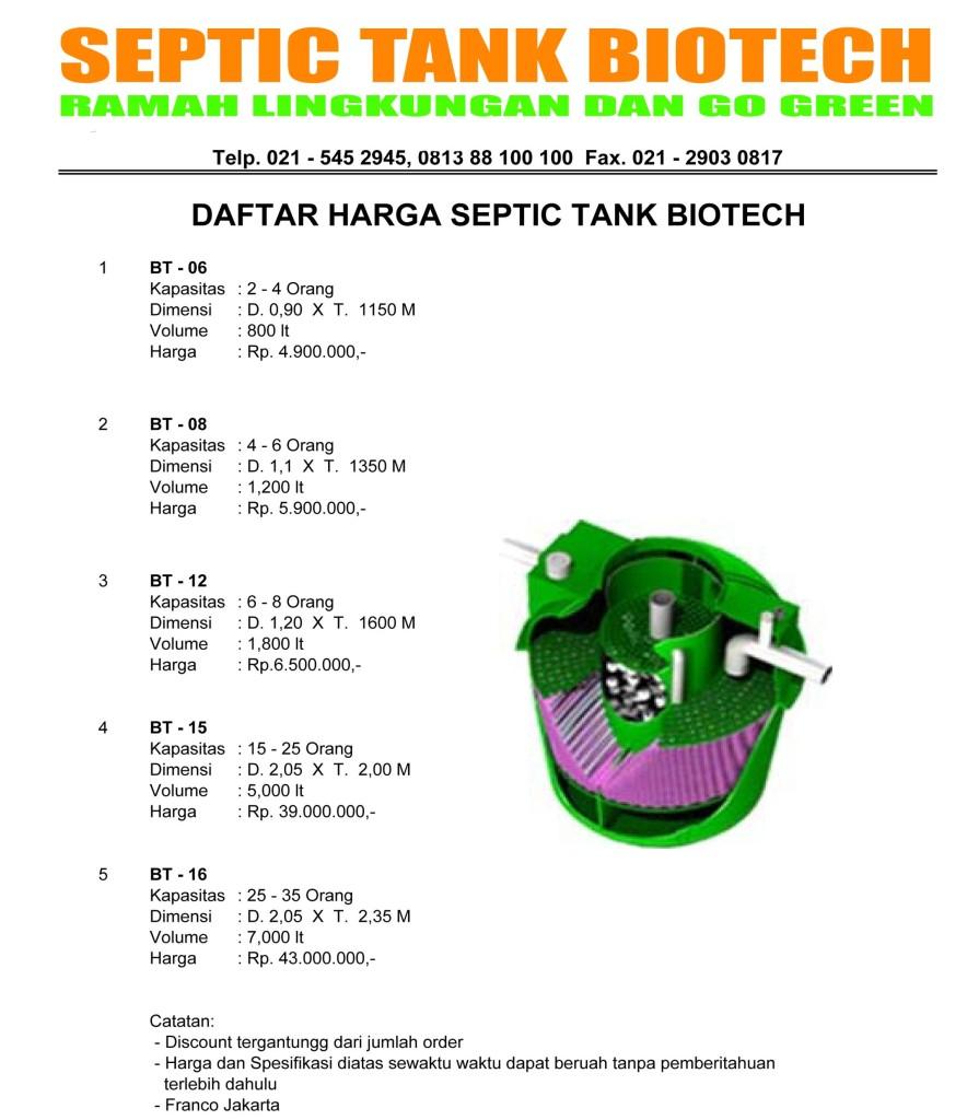 DAFTAR HARGA STP BIOTECH, BIOFIVE, BIOGIFT, BIOKING, BIOFIL