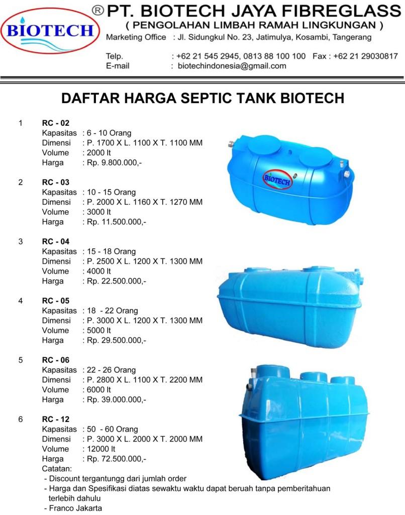 DAFTAR HARGA SEPTIC TANK BIOTECH INDONESIA RC SERIES